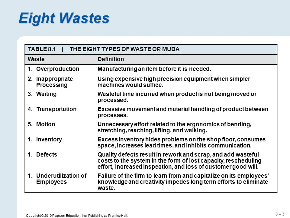 8 – 3 Copyright © 2010 Pearson Education, Inc. Publishing as Prentice Hall. Eight Wastes TABLE 8.1 | THE EIGHT TYPES OF WASTE OR MUDA WasteDefinition