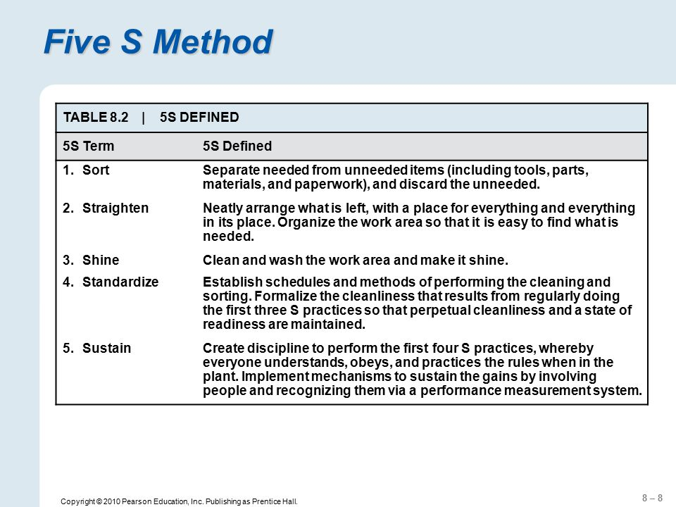 8 – 8 Copyright © 2010 Pearson Education, Inc. Publishing as Prentice Hall. Five S Method TABLE 8.2 | 5S DEFINED 5S Term5S Defined 1.SortSeparate need