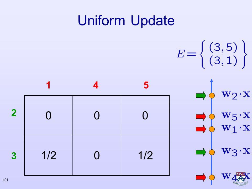 100 Multiclass Multilabel Perceptron Update (2) 000 1-a0a 2 3 145
