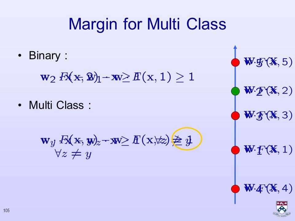 104 Binary : Multi Class : Margin for Multi Class Prediction Error Margin Error