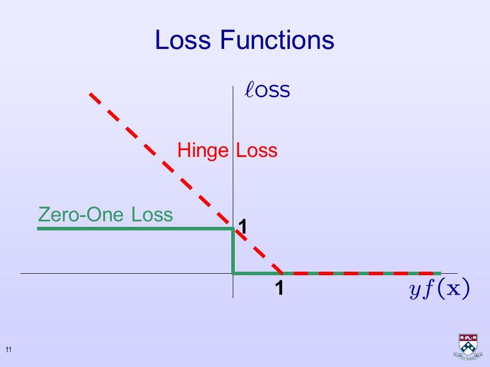 10 Loss Functions Natural Loss: –Zero-One loss: Real-valued-predictions loss: –Hinge loss: –Exponential loss (Boosting) –Log loss (Max Entropy, Boosting)