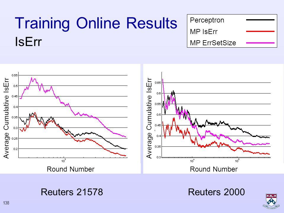 137 Data Sets Reuters21578Reuters2000 Training Examples 8,631521,439 Test Examples 2,158287,944 Topics 90102 1.243.20 No. Features 3,4689,325