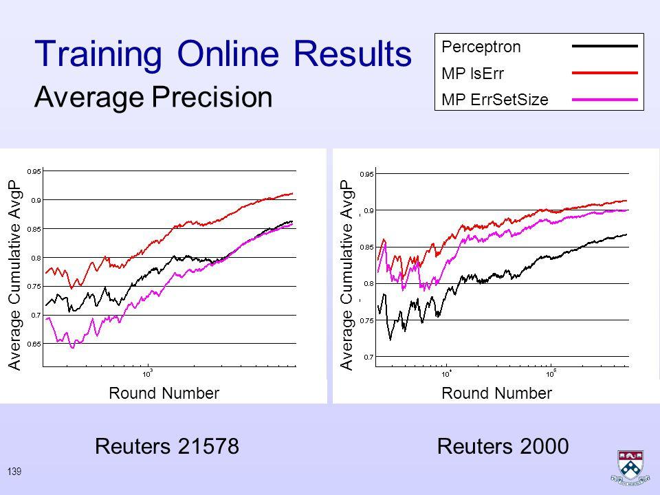 138 Training Online Results Reuters 21578Reuters 2000 Round Number Average Cumulative IsErr IsErr Perceptron MP IsErr MP ErrSetSize