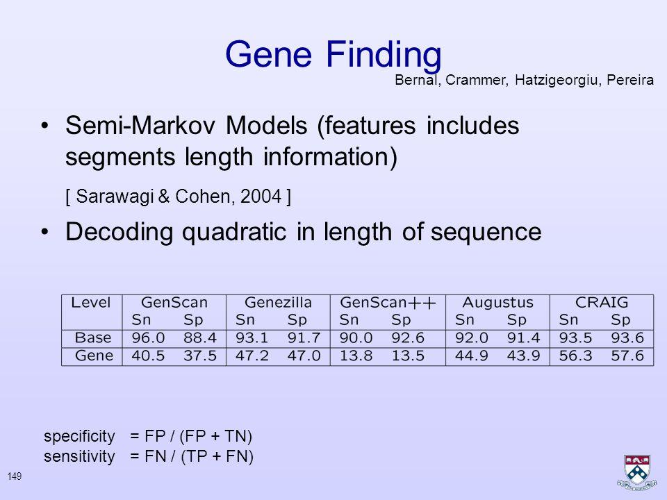 148 Gene Finding
