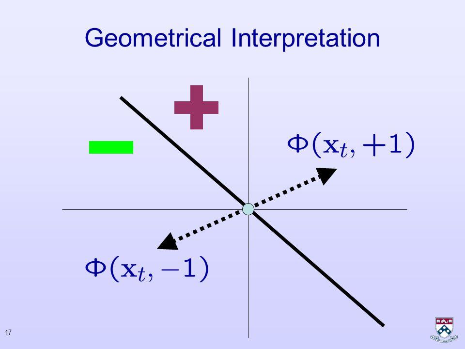 16 Geometrical Interpretation