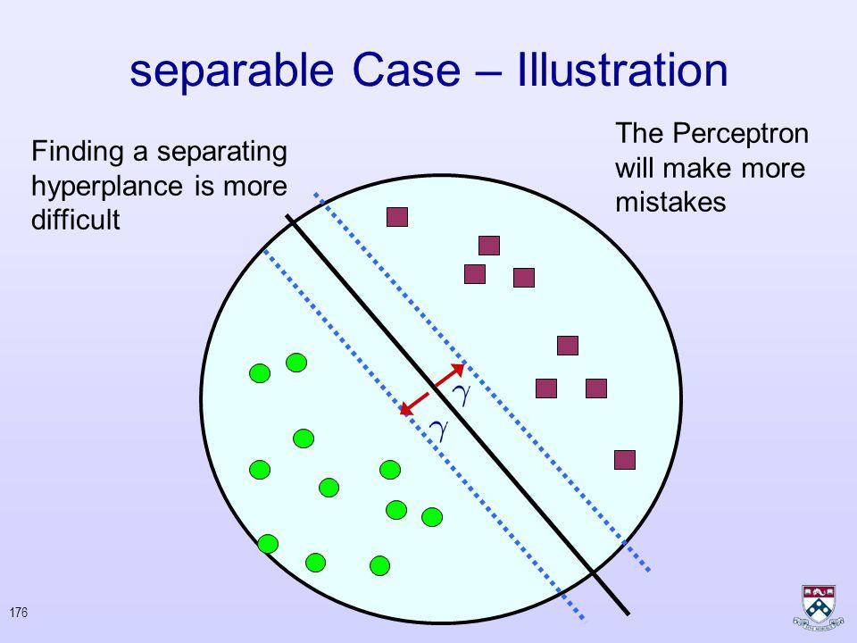 175 Separable Case - Illustration