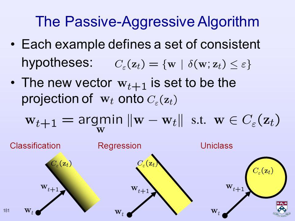 180 Three Decision Problems ClassificationRegressionUniclass