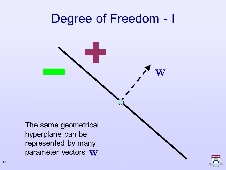 18 Geometrical Interpretation