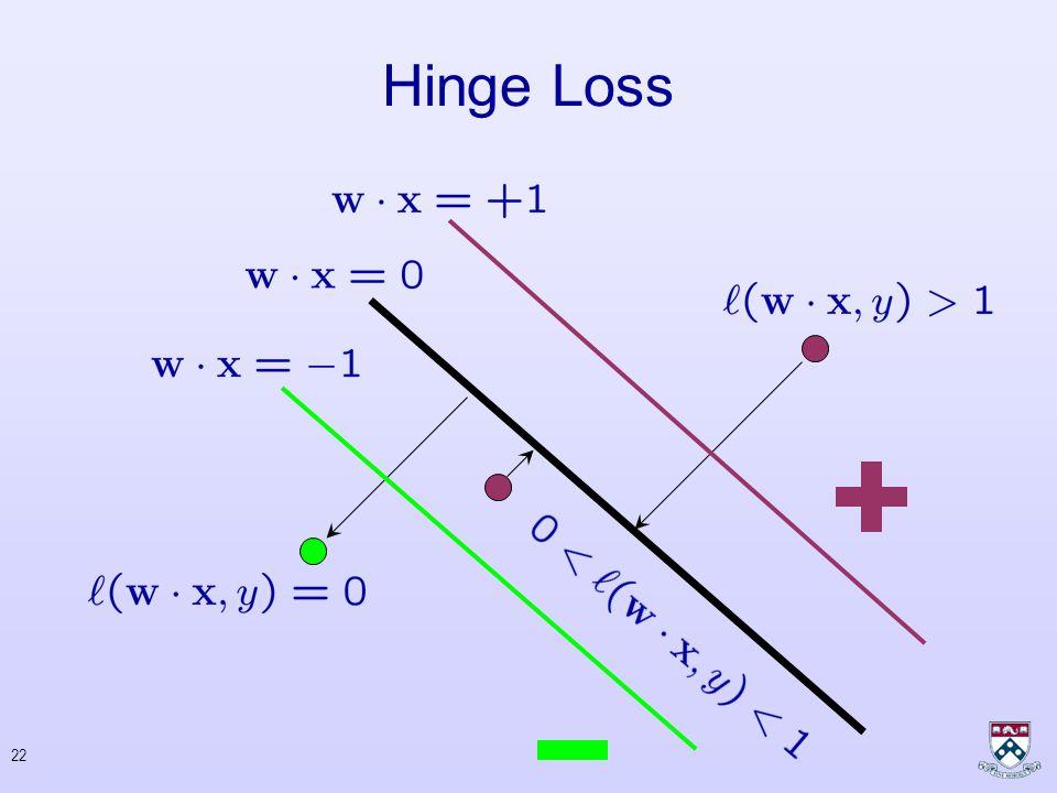 21 Geometrical Interpretation Margin >0 Margin <<0 Margin <0 Margin >>0