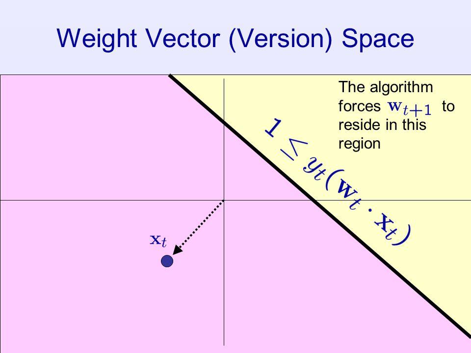 35 Input Space vs.