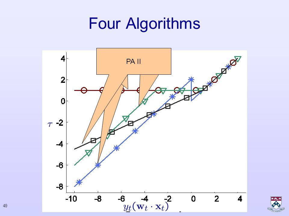 48 Four Algorithms PerceptronPAPA IPA II
