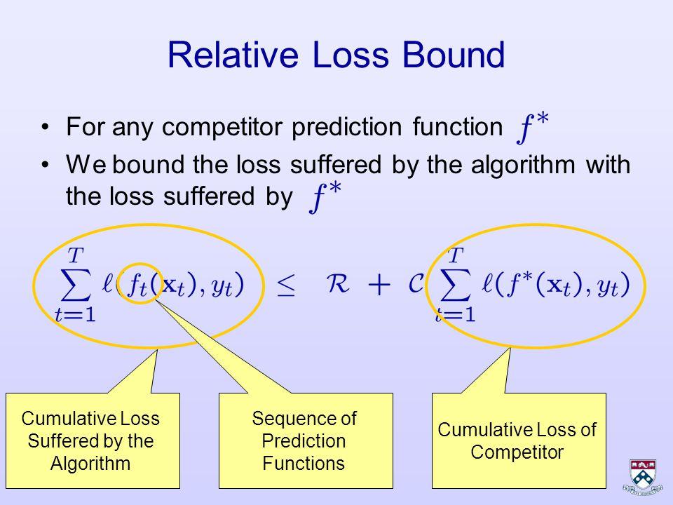 49 Four Algorithms PerceptronPAPA IPA II