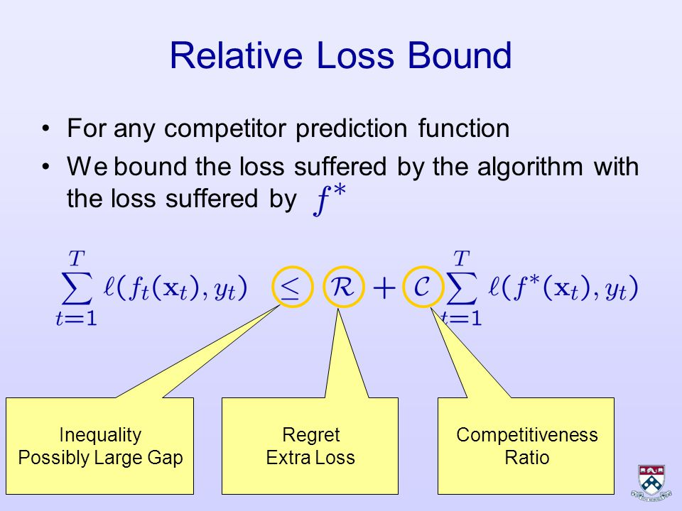 50 For any competitor prediction function We bound the loss suffered by the algorithm with the loss suffered by Relative Loss Bound Cumulative Loss Suffered by the Algorithm Sequence of Prediction Functions Cumulative Loss of Competitor