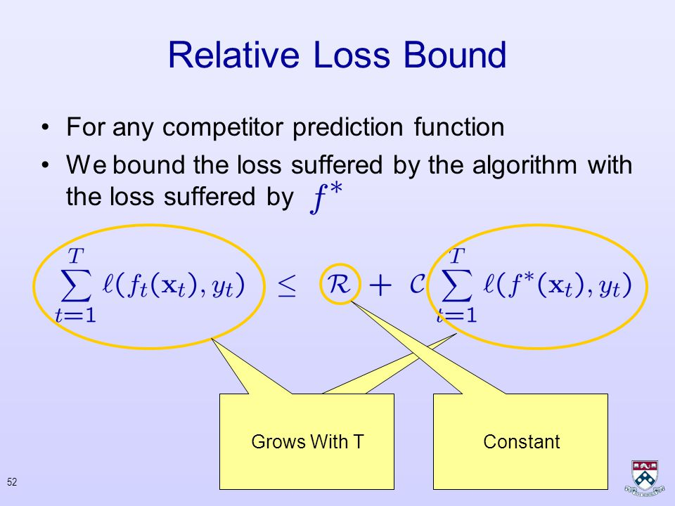 51 For any competitor prediction function We bound the loss suffered by the algorithm with the loss suffered by Relative Loss Bound Inequality Possibl