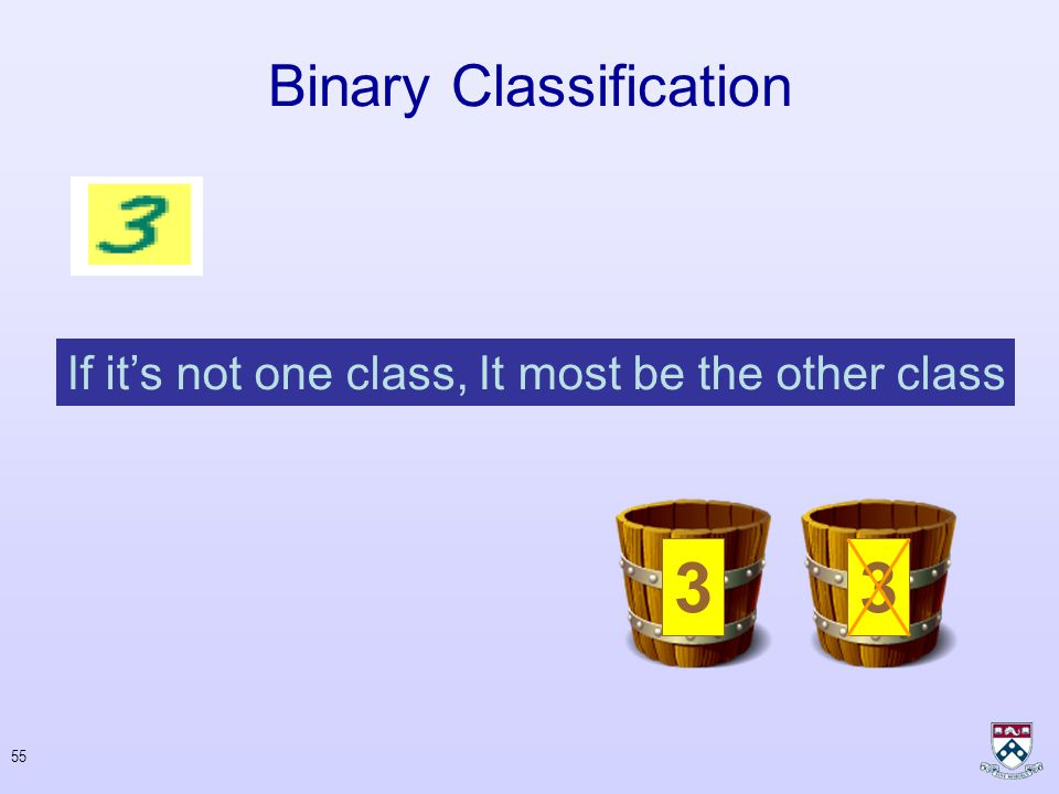 54 Summary Binary Classification : –Basic building block –Online learning, processes one example –Few additive algorithms Next: –Complex problems –Examples