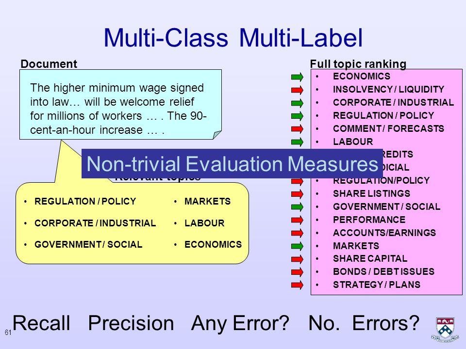 60 Multi-Class Multi-Label ECONOMICS CORPORATE / INDUSTRIAL REGULATION / POLICY MARKETS LABOUR GOVERNMENT / SOCIAL LEGAL/JUDICIAL REGULATION/POLICY SH