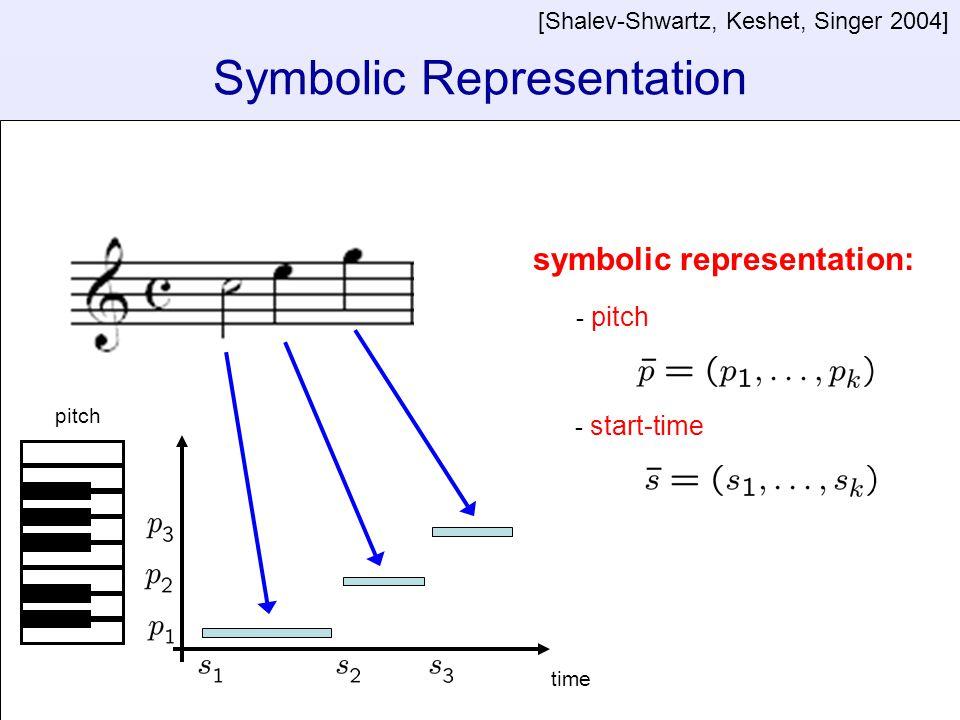 66 Aligning Polyphonic Music Symbolic representation: Acoustic representation: Two ways for representing music [Shalev-Shwartz, Keshet, Singer 2004]