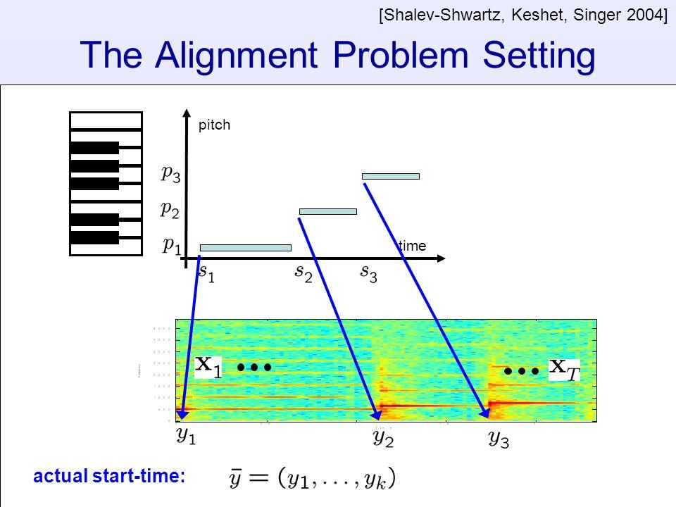 68 [Shalev-Shwartz, Keshet, Singer 2004] Acoustic Representation Feature Extraction (e.g. Spectral Analysis) acoustic representation: acoustic signal: