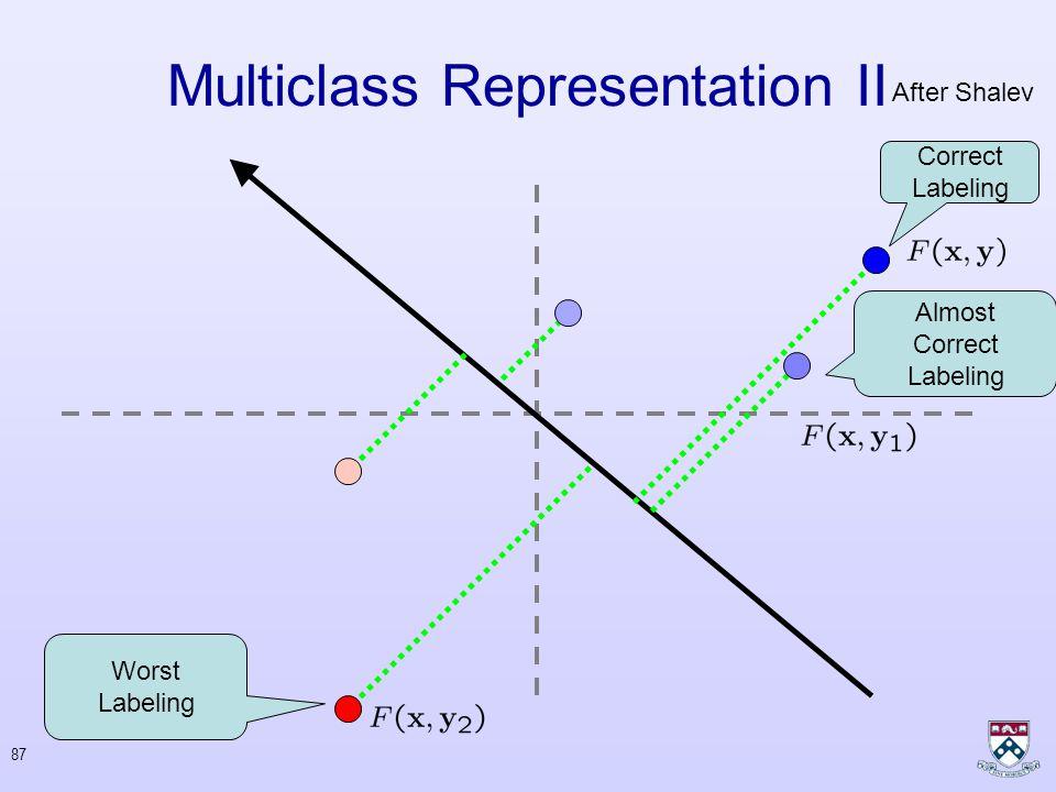 86 Multiclass Representation II Correct Labeling Almost Correct Labeling After Shalev Worst Labeling