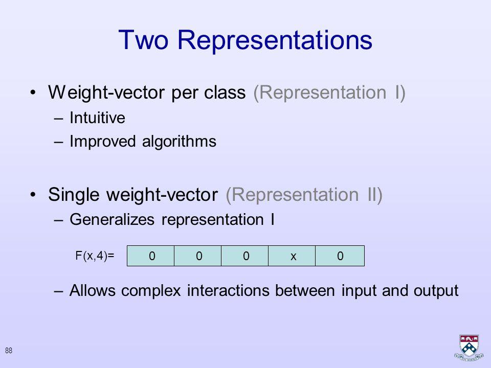 87 Multiclass Representation II Correct Labeling Almost Correct Labeling After Shalev Worst Labeling