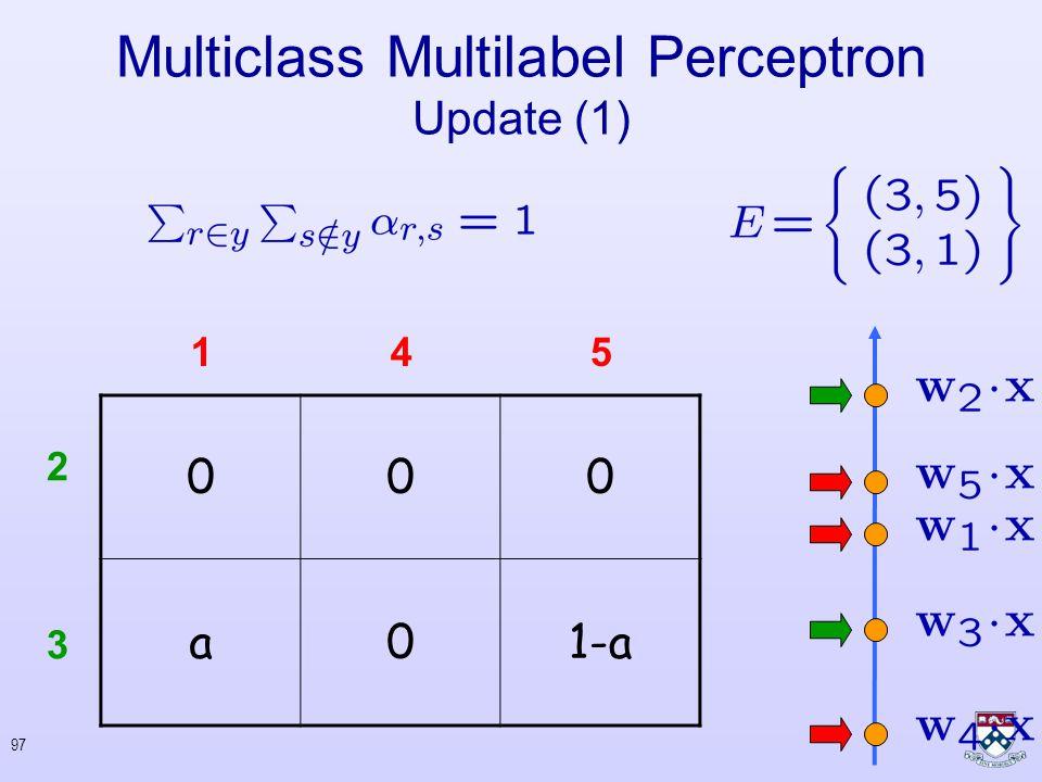 96 Multiclass Multilabel Perceptron Update (1) 000 0 2 3 145