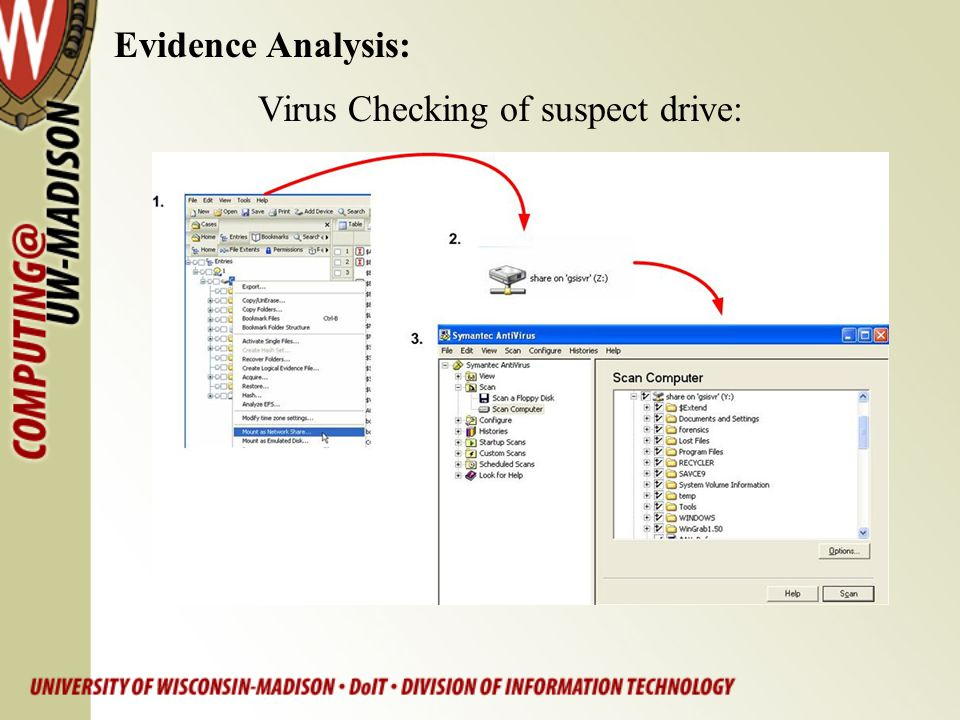 Evidence Analysis: Virus Checking of suspect drive: