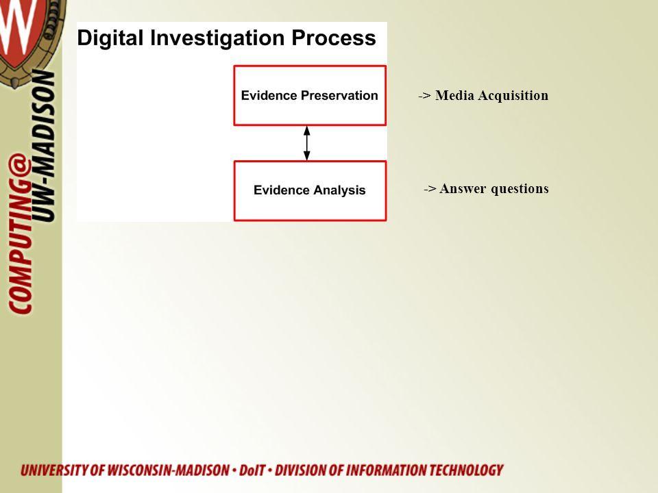 Evidence Preservation: Network Acquisition: Prevent writes to evidence Sometimes best option, eg RAID array