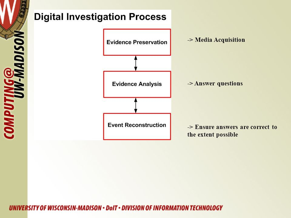 Evidence Preservation: Raw image Only data from the source media Example: dd Embedded image Includes additional descriptive data, eg hash values, case notes, etc Example: Encase evidence file Review examples…