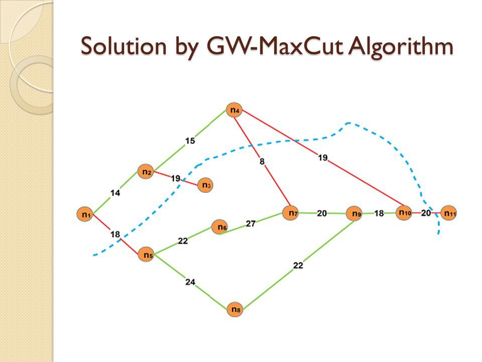 Solution by GW-MaxCut Algorithm