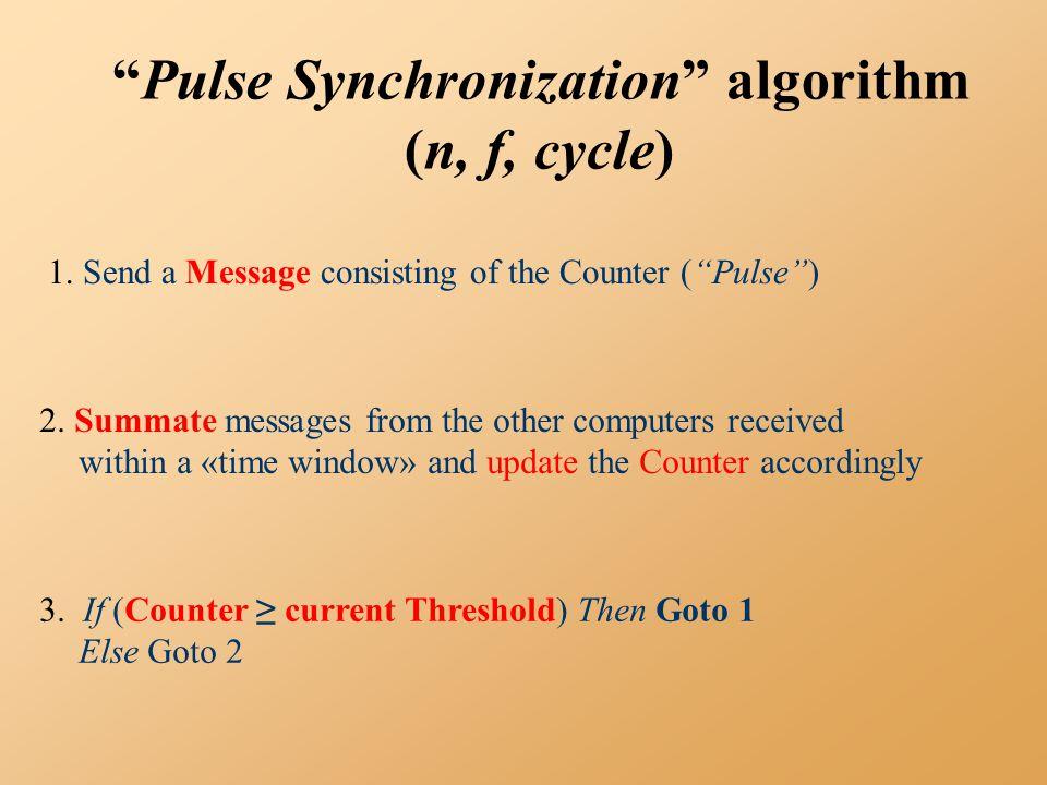 Pulse Synchronization algorithm (n, f, cycle) 1.