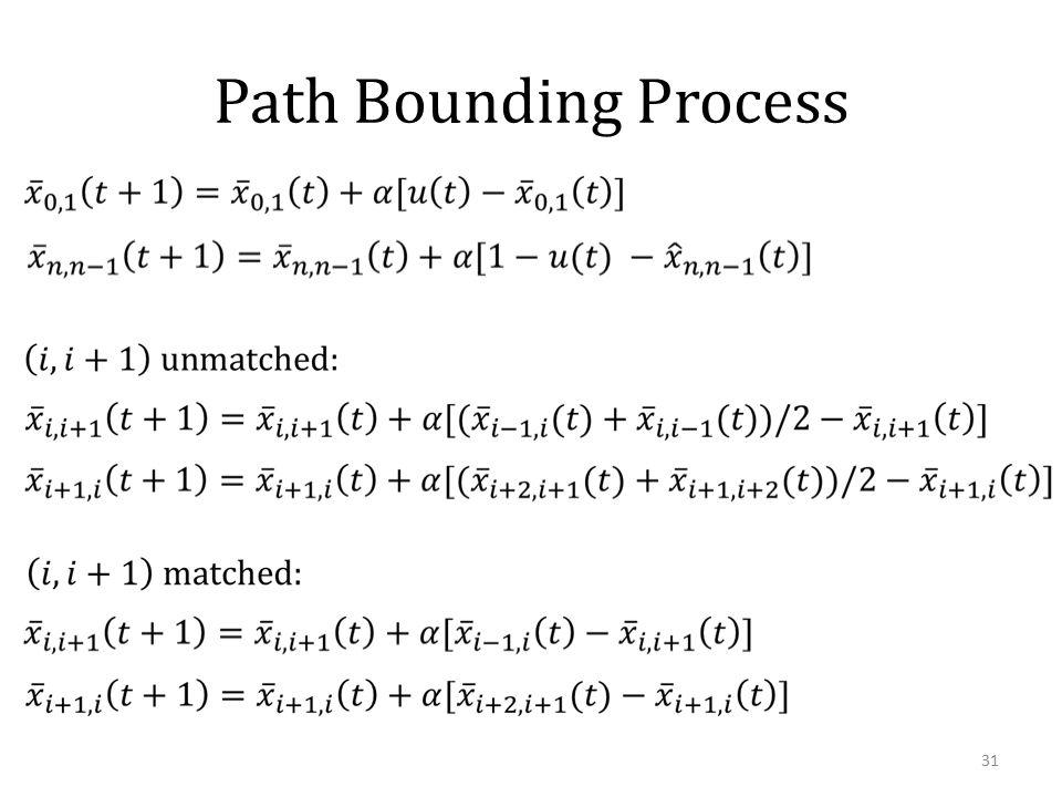 Path Bounding Process 31