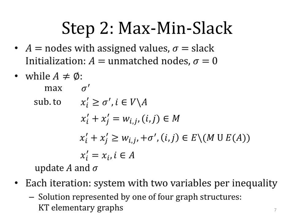 Step 2: Max-Min-Slack 7 max sub. to
