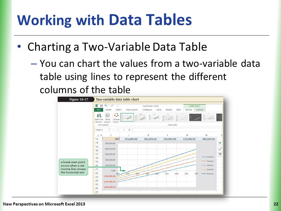 XP Working with Data Tables Charting a Two-Variable Data Table – You can chart the values from a two-variable data table using lines to represent the