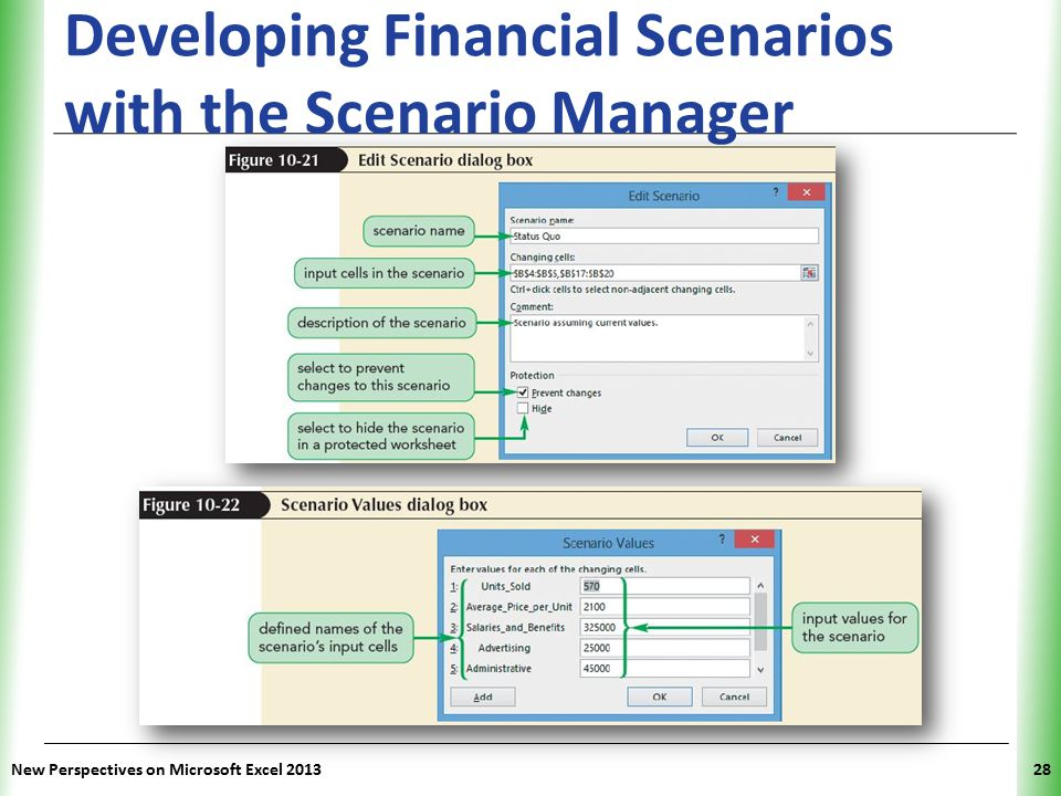 XP New Perspectives on Microsoft Excel 201328 Developing Financial Scenarios with the Scenario Manager