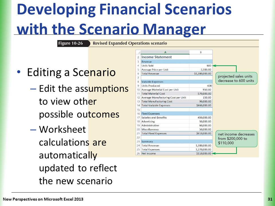 XP New Perspectives on Microsoft Excel 201331 Developing Financial Scenarios with the Scenario Manager Editing a Scenario – Edit the assumptions to vi