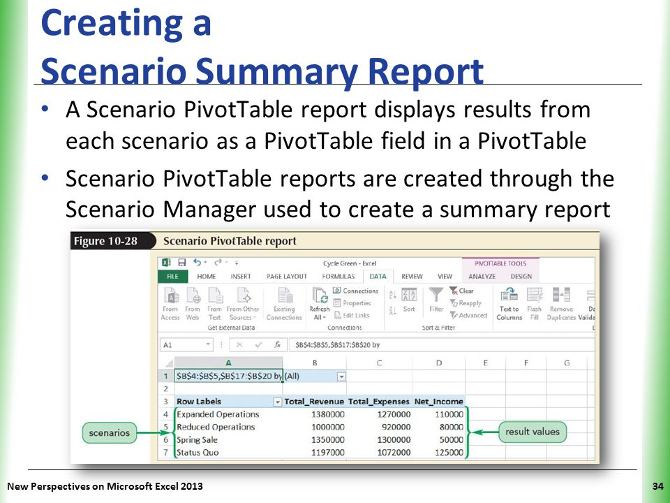 XP New Perspectives on Microsoft Excel 201334 A Scenario PivotTable report displays results from each scenario as a PivotTable field in a PivotTable S