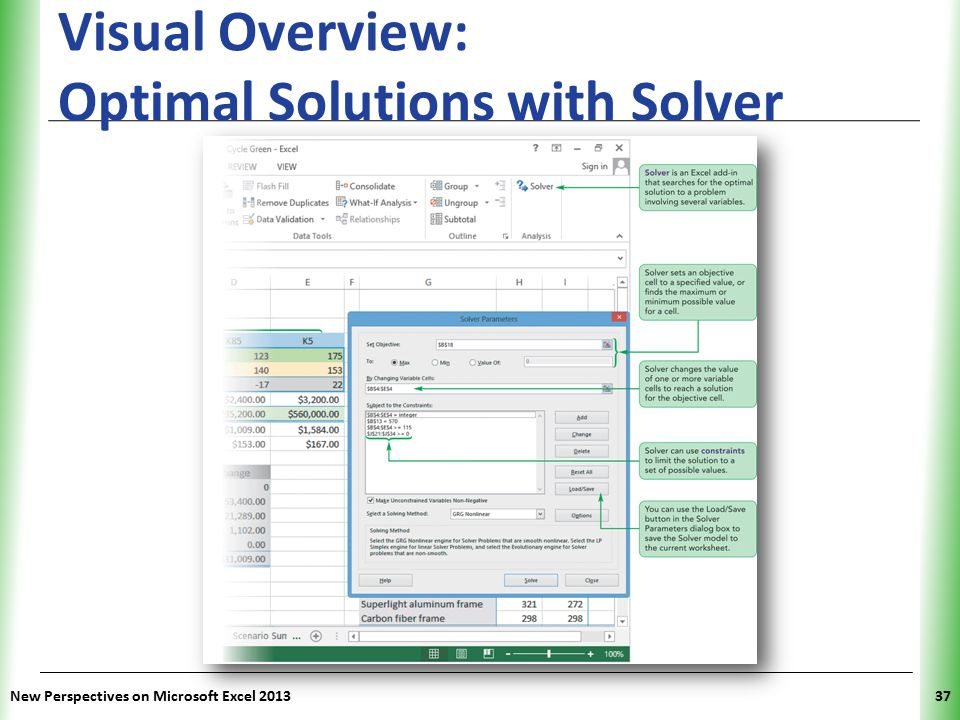 XP New Perspectives on Microsoft Excel 201337 Visual Overview: Optimal Solutions with Solver
