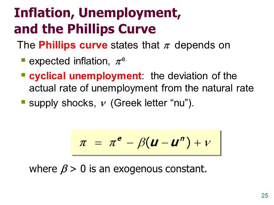 25 Inflation, Unemployment, and the Phillips Curve The Phillips curve states that  depends on  expected inflation,  e.  cyclical unemployment: the
