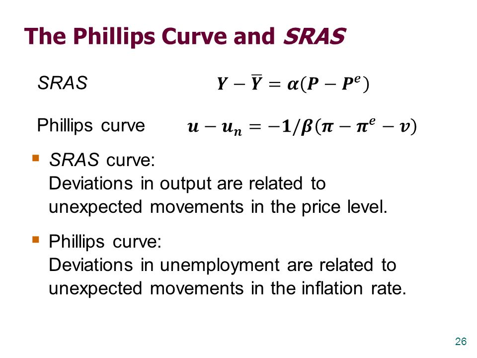 26 The Phillips Curve and SRAS  SRAS curve: Deviations in output are related to unexpected movements in the price level.  Phillips curve: Deviations