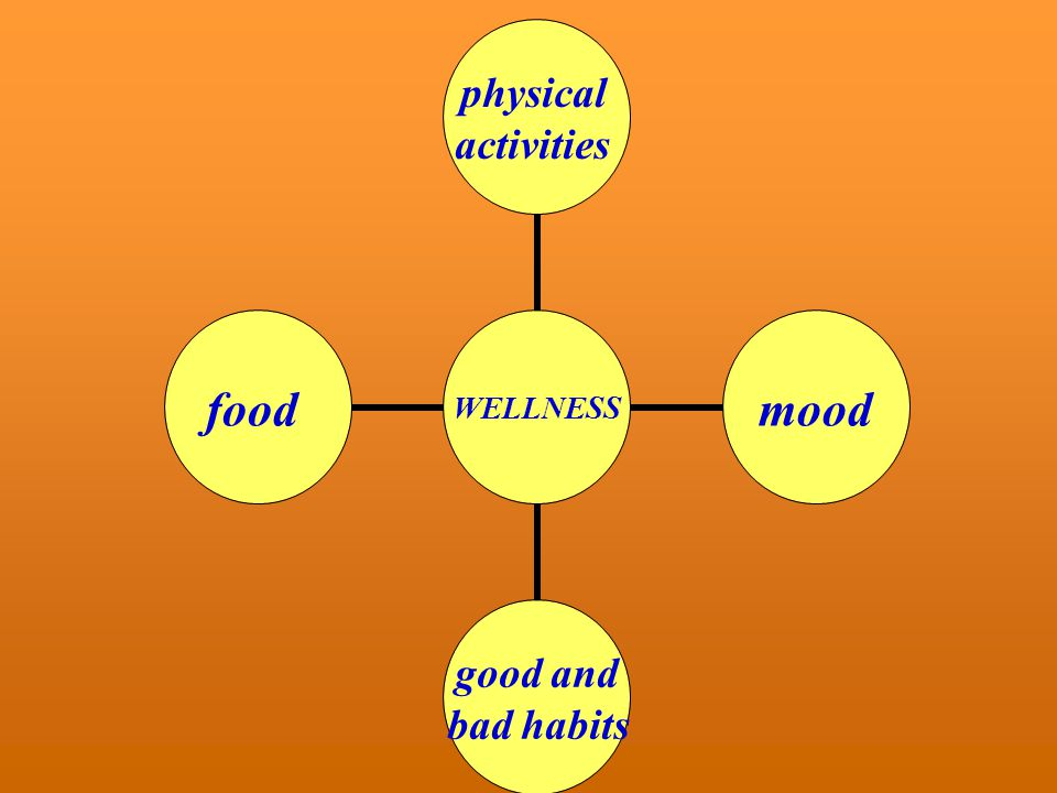 Declaration of a Healthy Lifestyle avoid different bad habits the way to stay healthy is physical activity regularity promotes health think positive and avoid stress eat healthy food  live with pleasure  enjoy your healthy way of life!