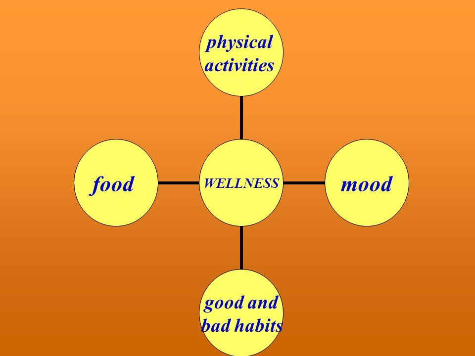 WELLNESS physical activities mood good and bad habits food