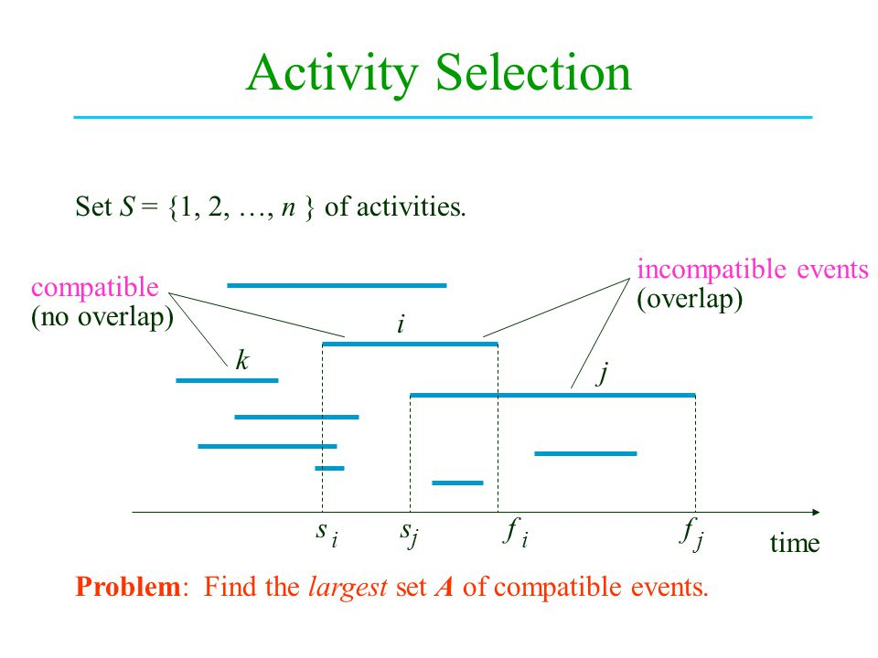 Activity Selection Set S = {1, 2, …, n } of activities.