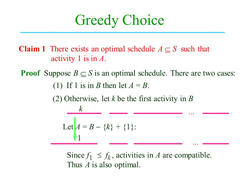 Greedy Choice Claim 1 There exists an optimal schedule A  S such that activity 1 is in A.