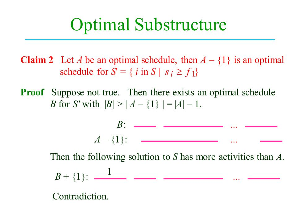 Optimal Substructure Claim 2 Let A be an optimal schedule, then A  {1} is an optimal schedule for S = { i in S | s  f } i 1 Proof Suppose not true.