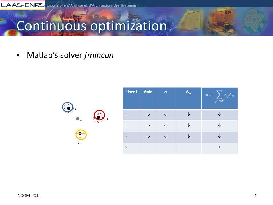 21 i j k x User iGainαiαi Δ ix i↓↓↓↓ j↓↓↓↓ k↓↓↓↓ x+ INCOM-2012 Matlab's solver fmincon