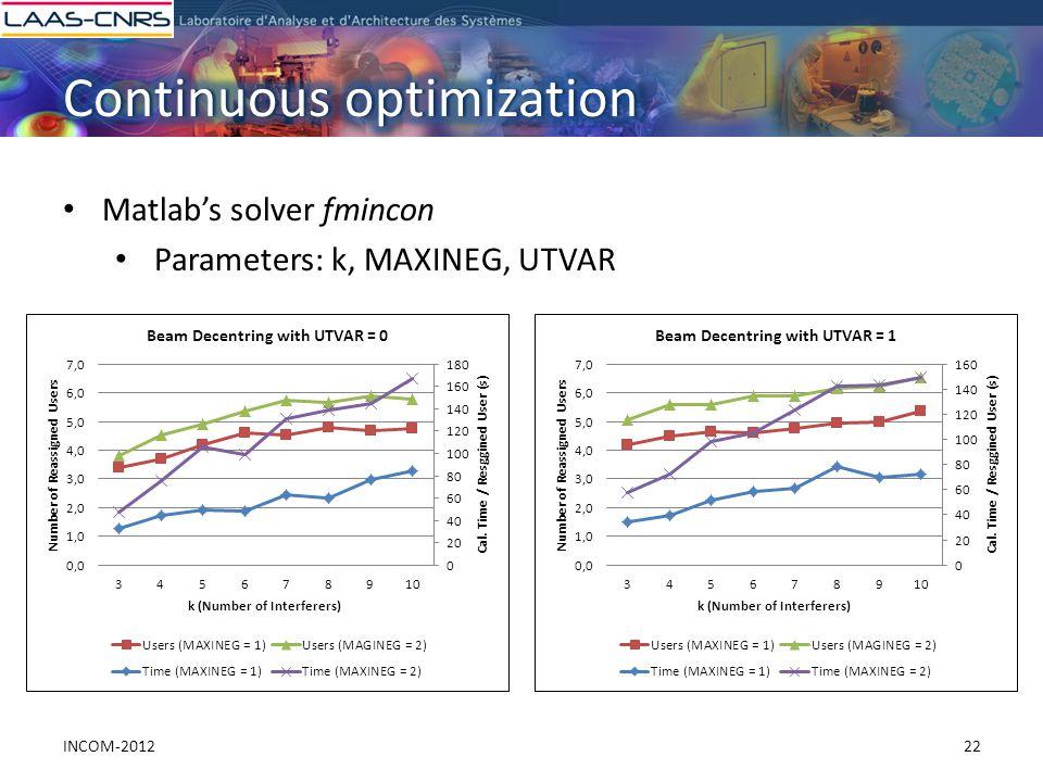 22INCOM-2012 Matlab's solver fmincon Parameters: k, MAXINEG, UTVAR