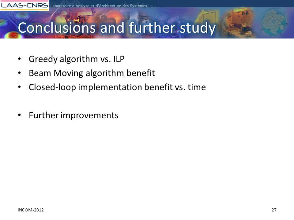 Greedy algorithm vs. ILP Beam Moving algorithm benefit Closed-loop implementation benefit vs. time Further improvements 27INCOM-2012