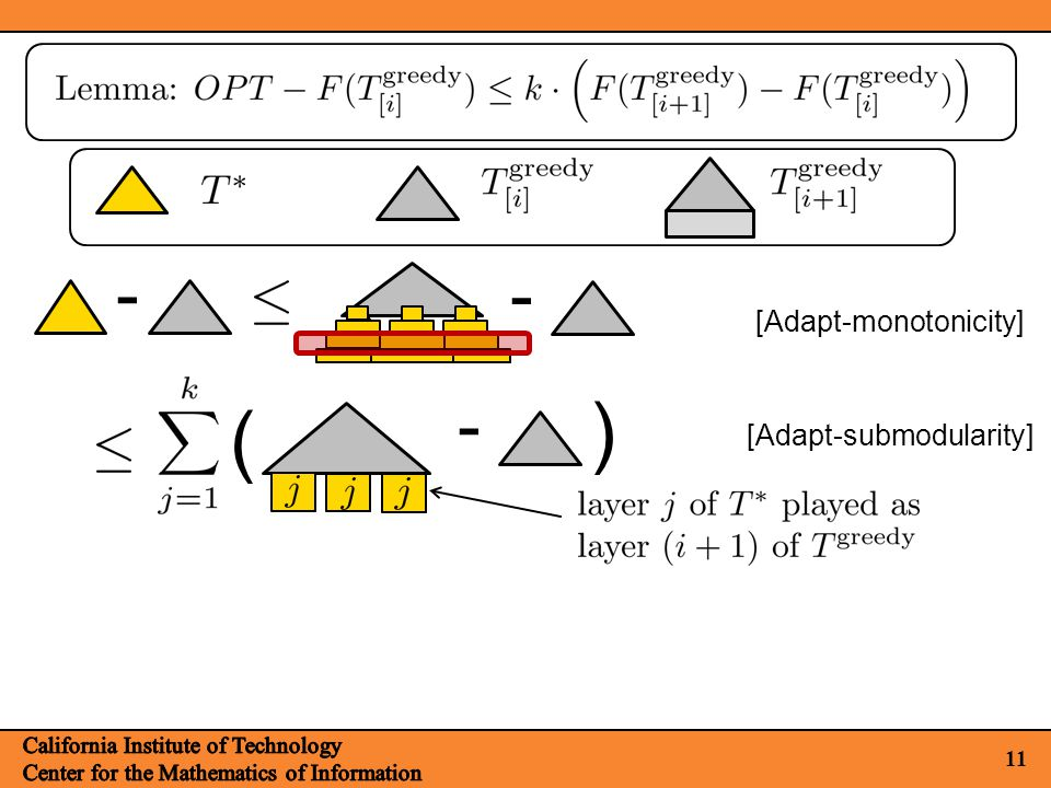 11 [Adapt-monotonicity] - - ( ) - [Adapt-submodularity]