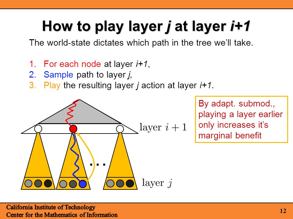 12 … The world-state dictates which path in the tree we'll take. 1.For each node at layer i+1, 2.Sample path to layer j, 3.Play the resulting layer j