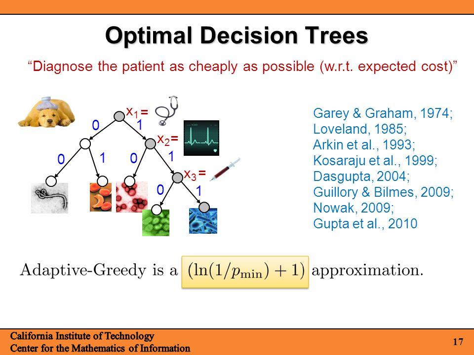 17 Optimal Decision Trees x1x1 x2x2 x3x3 1 1 0 0 0 = = = Garey & Graham, 1974; Loveland, 1985; Arkin et al., 1993; Kosaraju et al., 1999; Dasgupta, 2004; Guillory & Bilmes, 2009; Nowak, 2009; Gupta et al., 2010 Diagnose the patient as cheaply as possible (w.r.t.